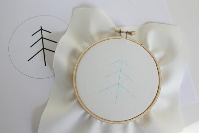 Learn to chain stitch - make this cute Christmas ornament. Tracing the tree via www.thirtyhandmadedays.com