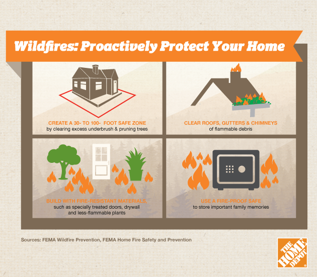 Wildfire Safety from the Home Depot
