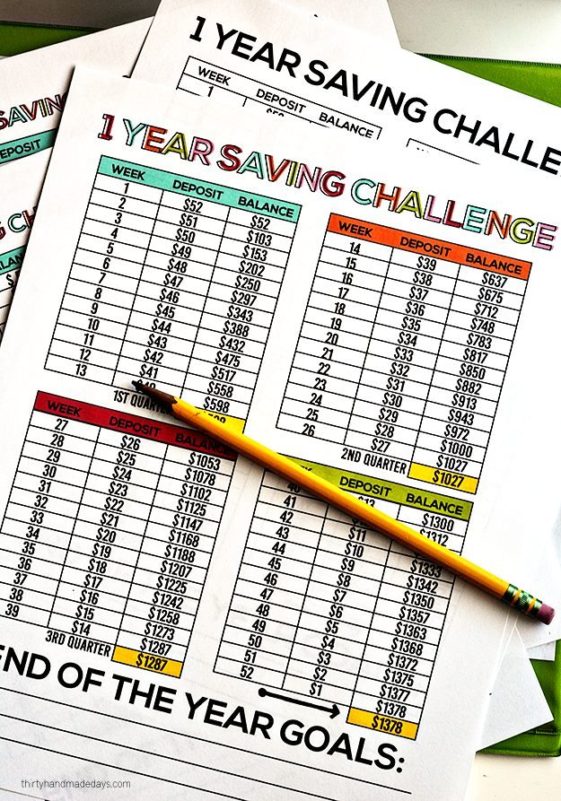 1 Year Money Saving Challenge with free printables www.thirtyhandmadedays.com