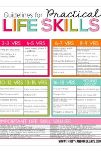Guidelines for Practical Life Skills - things that I want my kids to know before they leave our home. With free printable included.