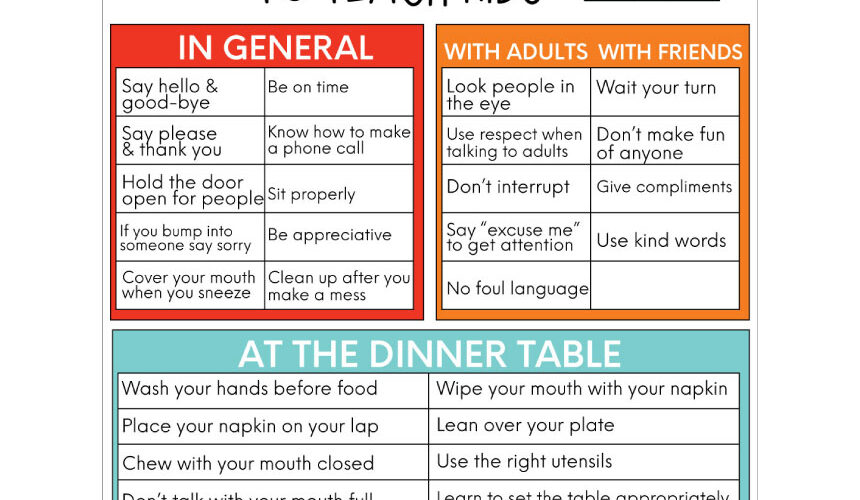 Guidelines for Good Manners to Teach Kids