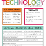 Guidelines for Technology with Kids