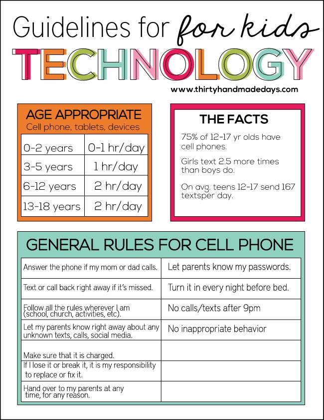 Guidelines for Kids Technology www.thirtyhandmadedays.com