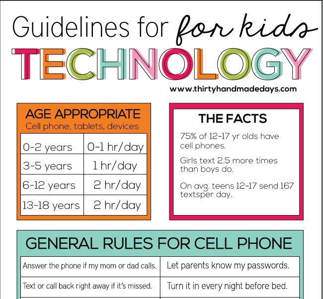 Guidelines for Technology from www.thirtyhandmadedays.com