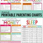 4 More Helpful Printable Parenting Charts