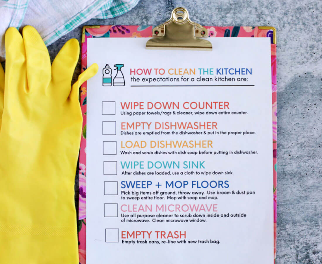 Kitchen Cleaning How to Printable - great to use with your family
