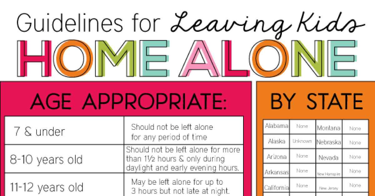 Really 16 Is Appropriate Age To Allow >> What Age Can Kids Stay Home Alone Guidelines Printable