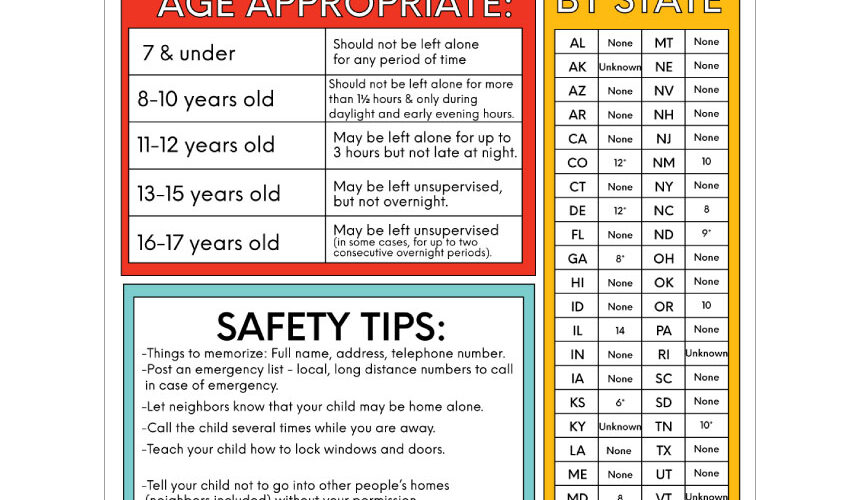 Guidelines for Leaving Kids Home Alone with Printable