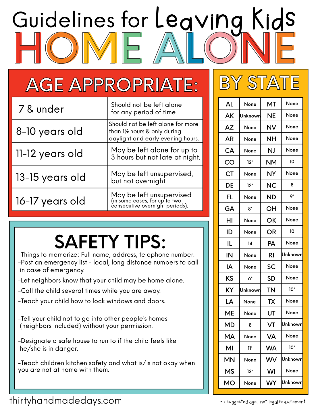 Guidelines for Leaving Kids Home Alone