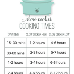 Free Printable Chart for Cooking Times for Slow Cookers from www.thirtyhandmadedays.com