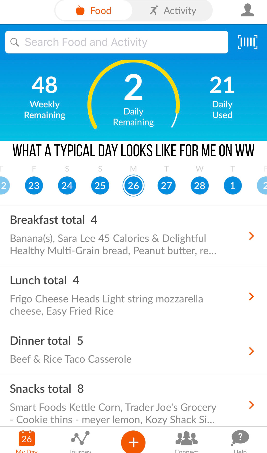 Weight Watchers Points - what my typical day looks like