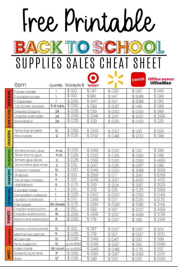 Free Printable Back to School Supplies Cheat Sheet - use this list to get the best deals for the school year.