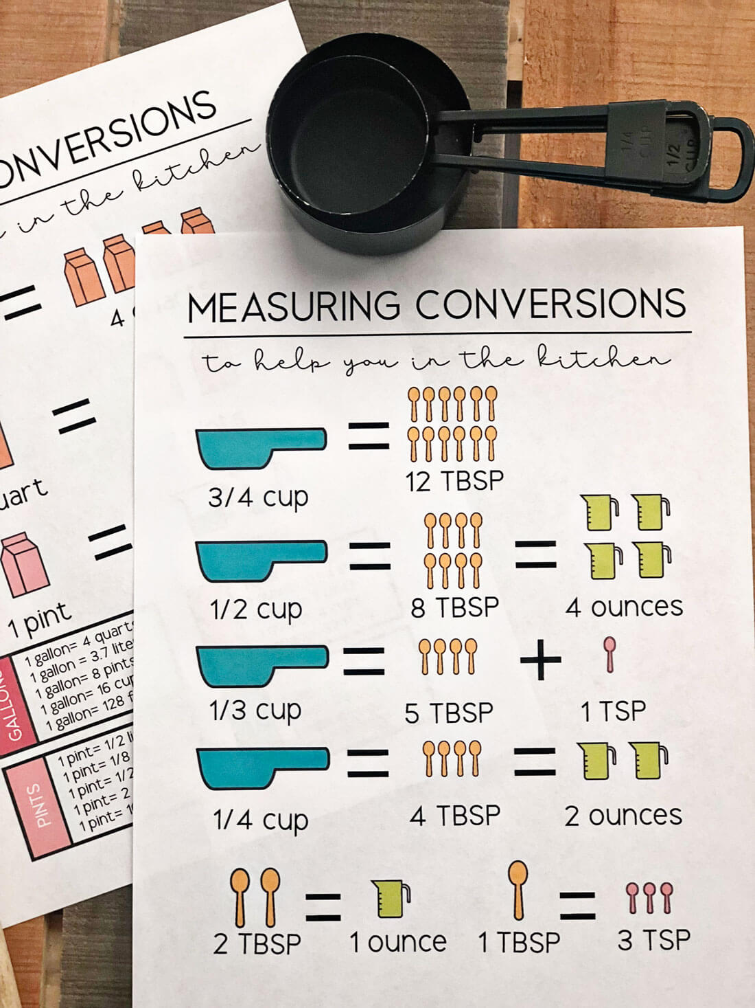 How many quarts in a cup? Get these kitchen conversions printables. www.thirtyhandmadedays.com