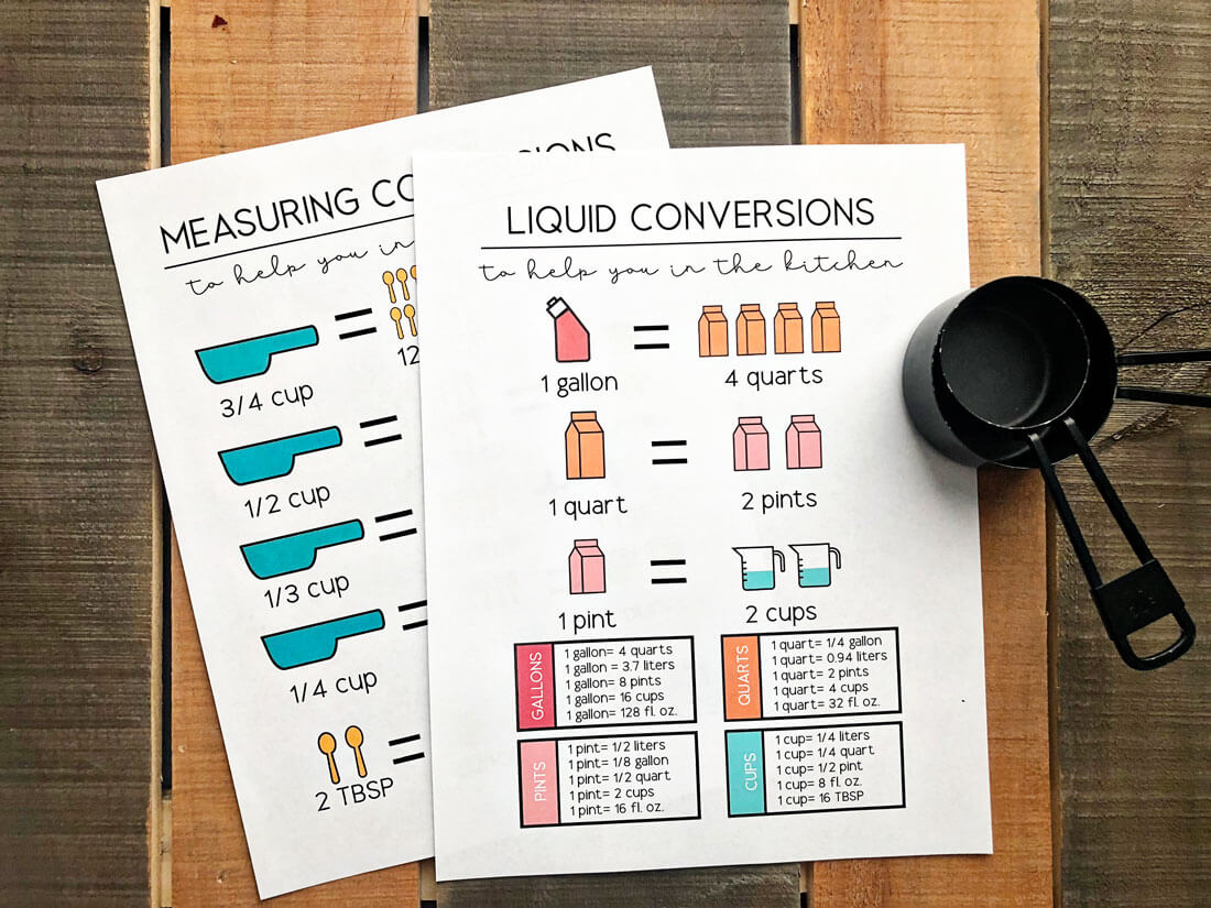 How many quarts in a cup? Get these kitchen conversions printables from thirtyhandmadedays.com