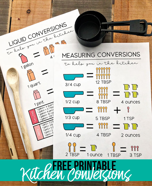 Free printable Kitchen Conversions - download, print and hang for easy reference. Perfect for holiday baking!