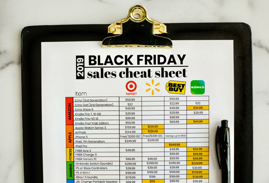 Black Friday Sales Cheat Sheet