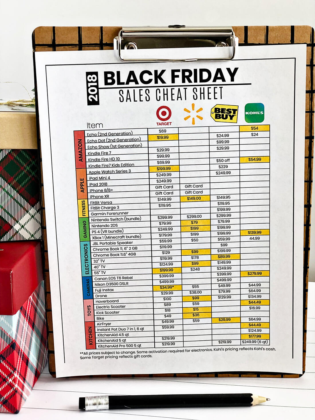 Printable Black Friday Sales Cheat Sheet - use this sheet to find the best deals. www.thirtyhandmadedays.com