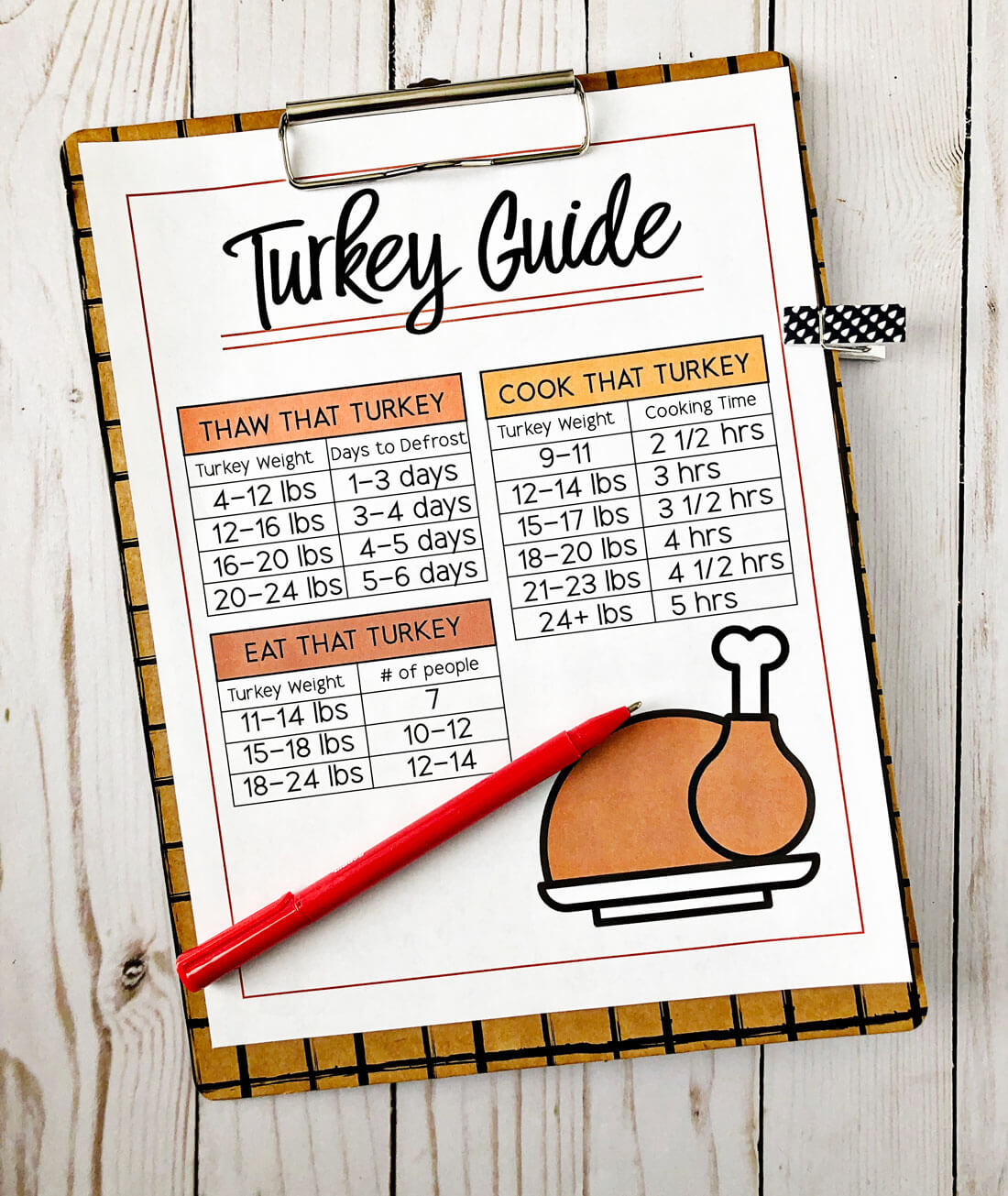 Just in time for Thanksgiving: 4 recalled turkey products to avoid