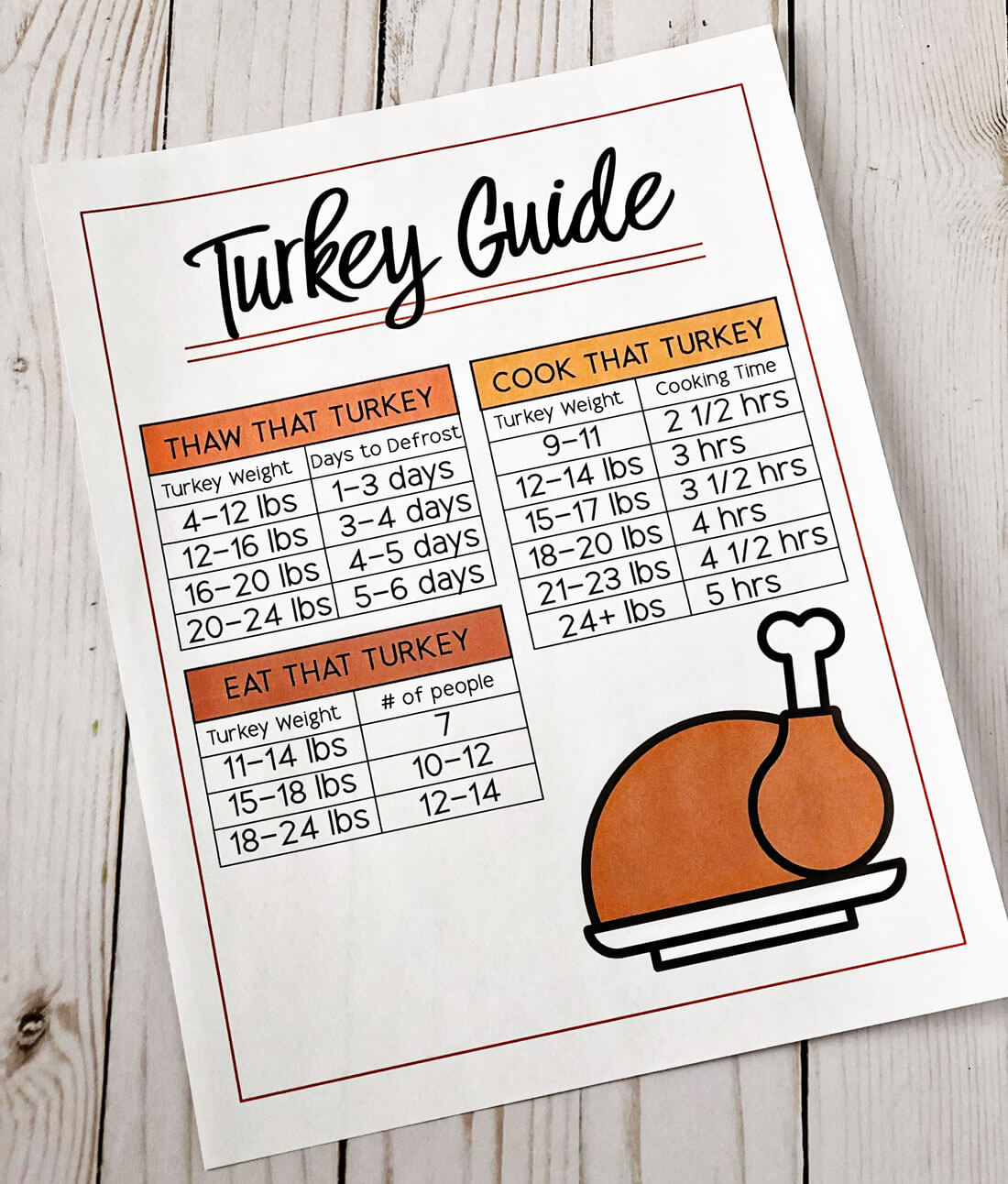 How long to cook a turkey- a quick printable to download and use. from
