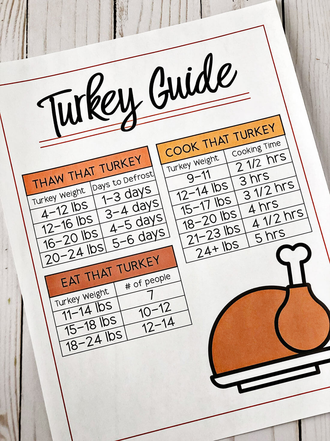 How long to cook a turkey - a quick printable to download and use. www.thirtyhandmadedays.com