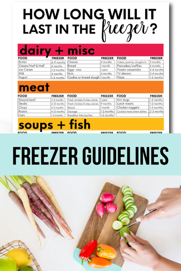 How long will it last in the freezer? Printable freezer guide from www.thirtyhandmadedays.com