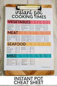 graphic relating to Instant Pot Cheat Sheet Printable titled Fast Pot Tension Cooker Cheat Sheet versus 30daysblog