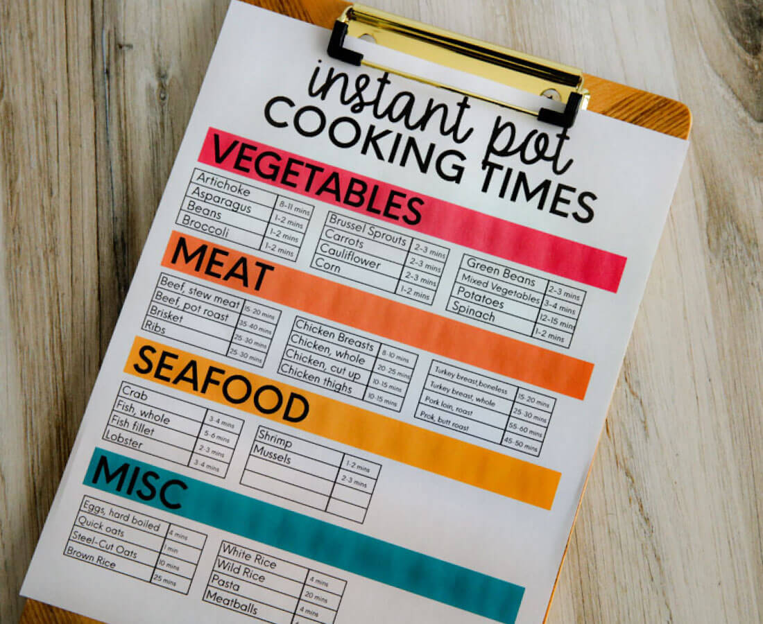 graphic relating to Instant Pot Cheat Sheet Printable identify Quick Pot Anxiety Cooker Cheat Sheet towards 30daysblog